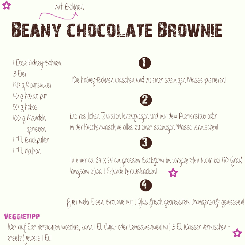Brownie-Rezept1