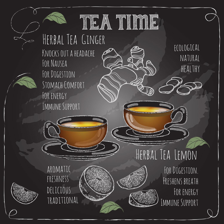 ingwer-tea